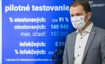 Covidový teror: Majitelé nájemních bytovek na Slovensku začali vyhrožovat nájemníkům, že budou okamžitě vystěhováni, pokud se nezúčastní celoplošného testování na Covid-19 a nepředloží zástupci správcovské společnosti potvrzení o antigenním nebo PCR testu! Vláda Igora Matoviče dovedla zemi do stavu apartheidu, kdy podnikatelé a majitelé provozů zakazují lidem chodit do práce bez testu, vyhrožují jim vystěhováním, zakazují dětem účastnit se výuky, a to všechno v rozporu se zákony a lidskými právy! Slovenská prezidentka vyzvala vládu a armádu, aby se neuplatňovalo členění obyvatelstva na dvě kategorie podle apartheidového klíče, ale slovenský premiér se nezdá, že by ji bral vážně!