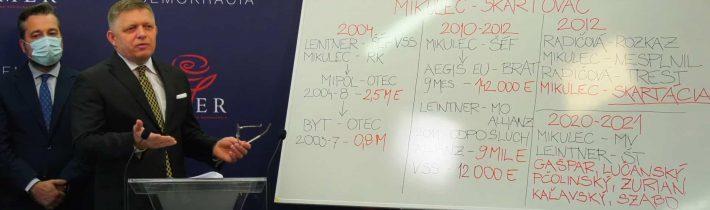 Šokujúce dokumenty na Mikulca, z ktorých dnes, na TB čerpal Robert Fico.